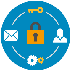 Subscribe-HR Features Reliable Secure Safe