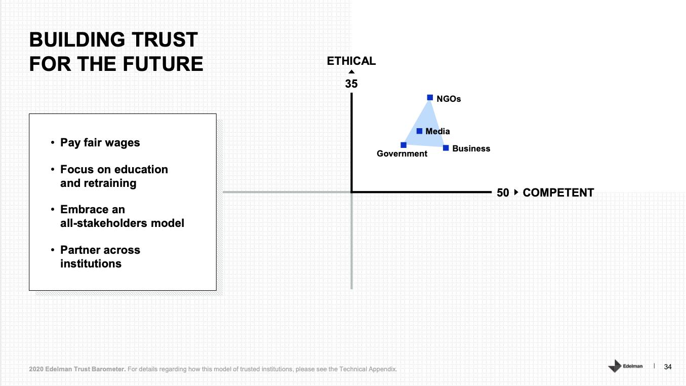 Edelman-Trust-Barometer