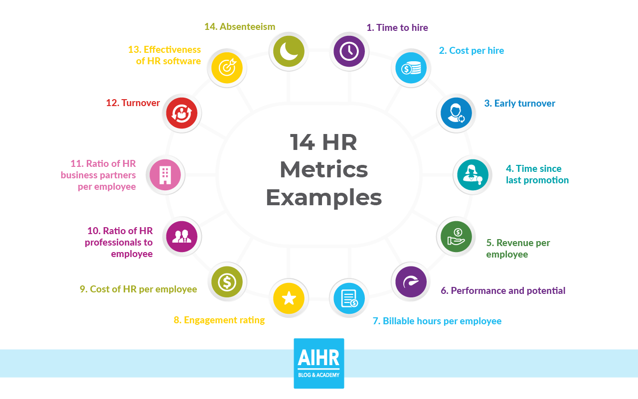 Subscribe-HR-AIHR-HR-Metrics