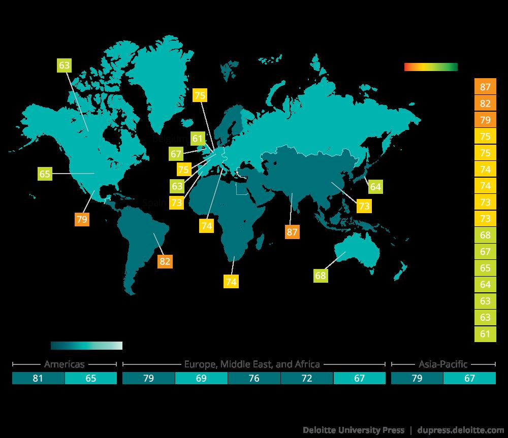 Subscribe-HR-Blog-Digital-HR-Trends