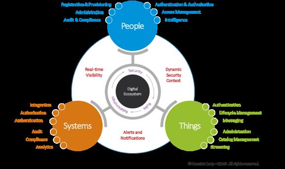 Subscribe-HR-Covsint-Digital-Ecosystem