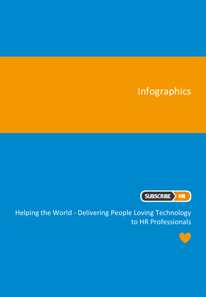 Subscribe-HR HR Software Infographics