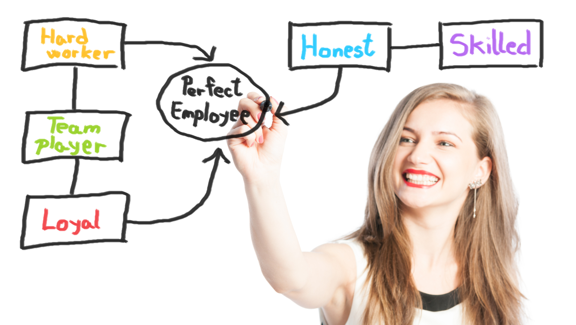 Subscribe-HR Perfect Employee